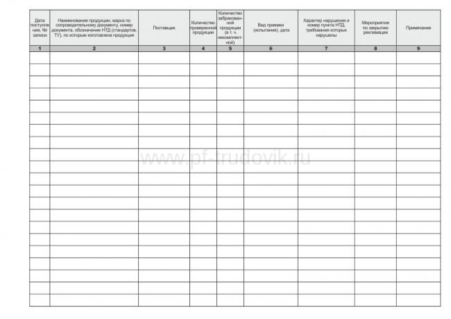 Журнал входного контроля и приемки продукции изделий материалов скачать