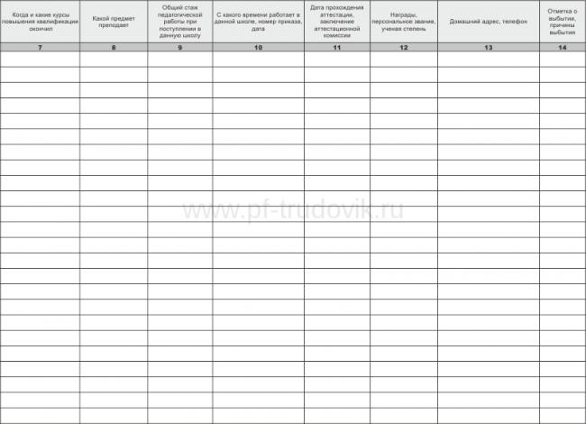 образец книги учета личного состава работников доу