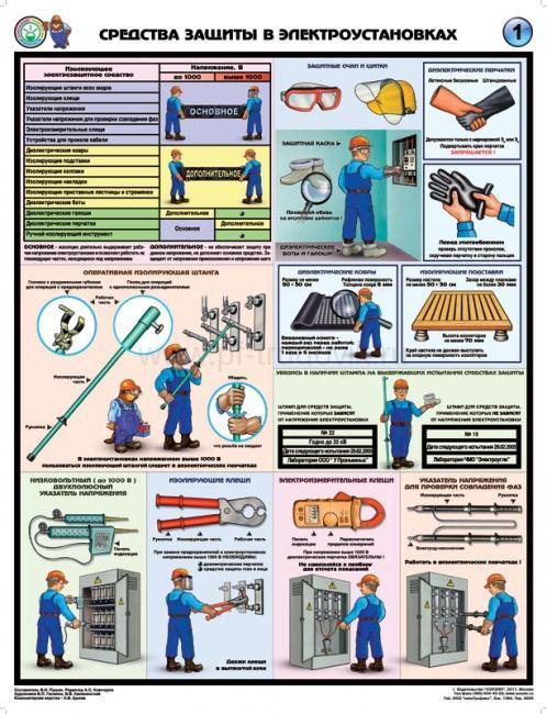 Средства защиты в электроустановках электробезопасность группа допуска по электробезопасности как часто подтверждать