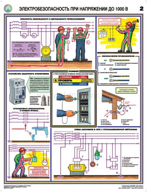 Плакаты электробезопасность при напряжении до 1000 в информация по электробезопасности школа