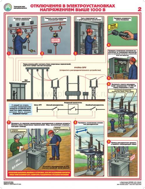 Должностные инструкции по охране труда и технике